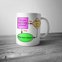 New Shoes Flowchart Mug